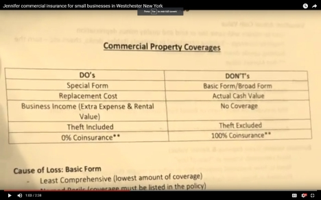 jenna-salkowicz_dos-and-donts-of-commercial-insurance-buying
